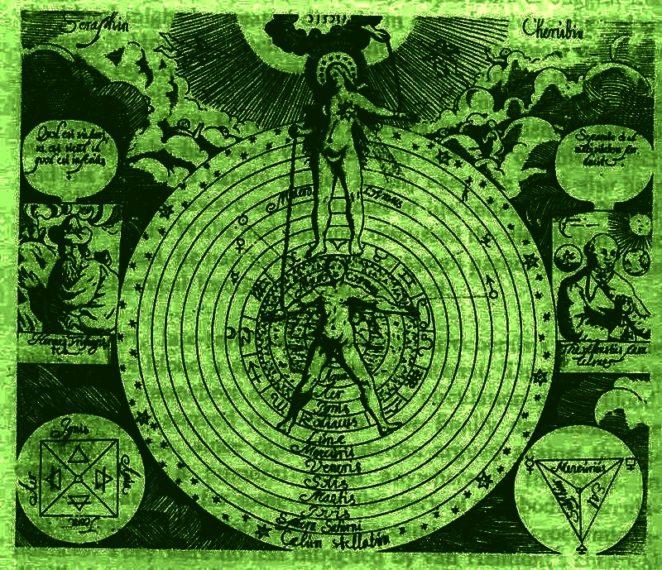 Princip po kojem funkcionira magija u većini okultnih praksi